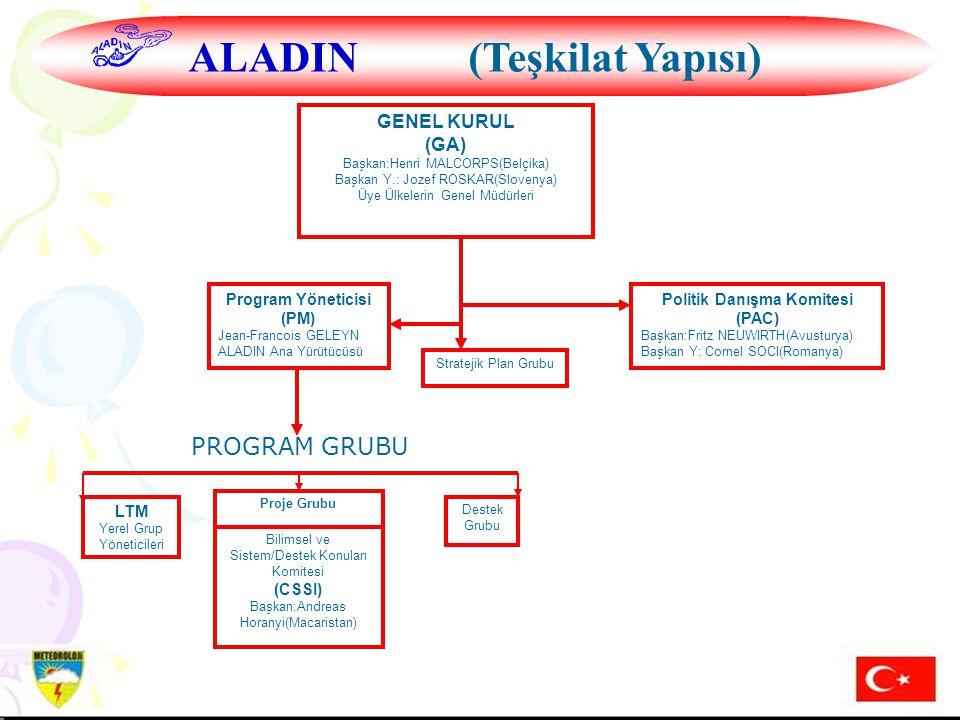 Politik Danışma Komitesi