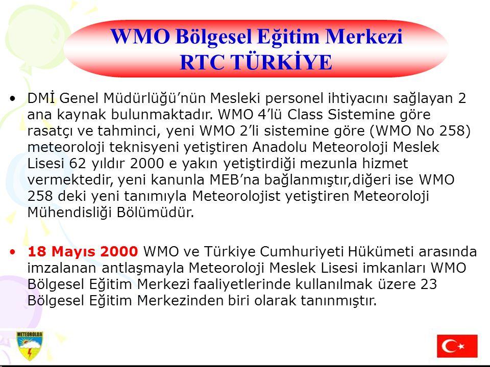 WMO Bölgesel Eğitim Merkezi
