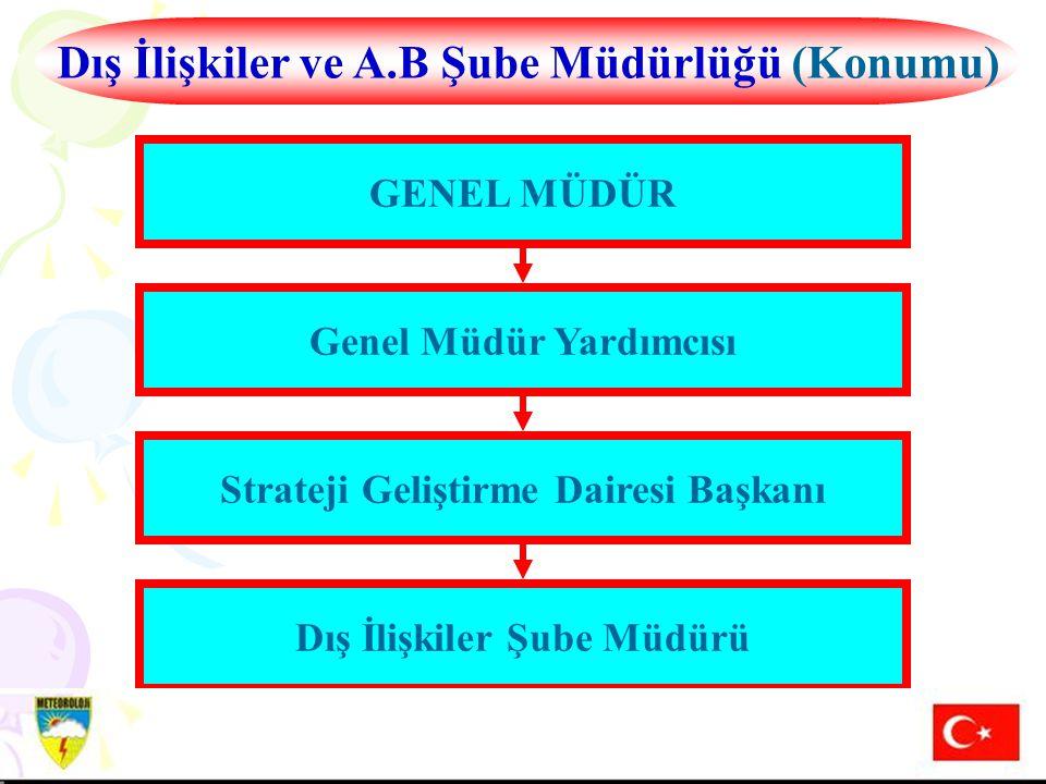 Dış İlişkiler ve A.B Şube Müdürlüğü (Konumu)
