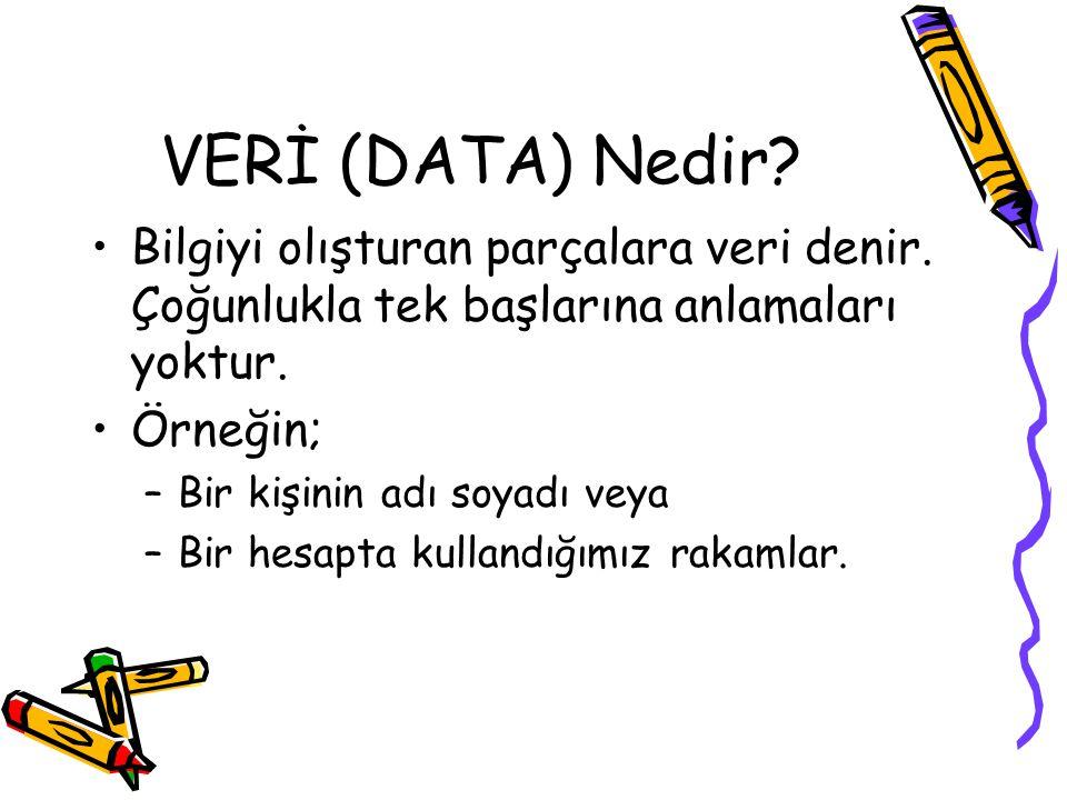 VERİ (DATA) Nedir Bilgiyi olışturan parçalara veri denir. Çoğunlukla tek başlarına anlamaları yoktur.