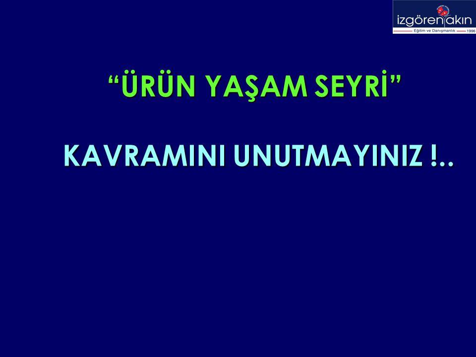 ÜRÜN YAŞAM SEYRİ KAVRAMINI UNUTMAYINIZ !..