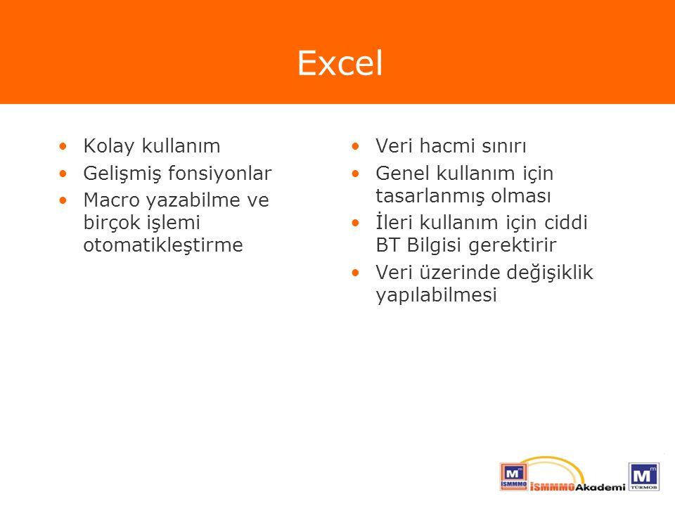 Excel Kolay kullanım Gelişmiş fonsiyonlar