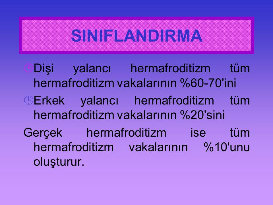 SINIFLANDIRMA Dişi yalancı hermafroditizm tüm hermafroditizm vakalarının %60-70 ini.