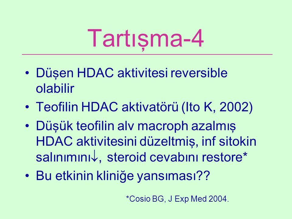 Tartışma-4 Düşen HDAC aktivitesi reversible olabilir