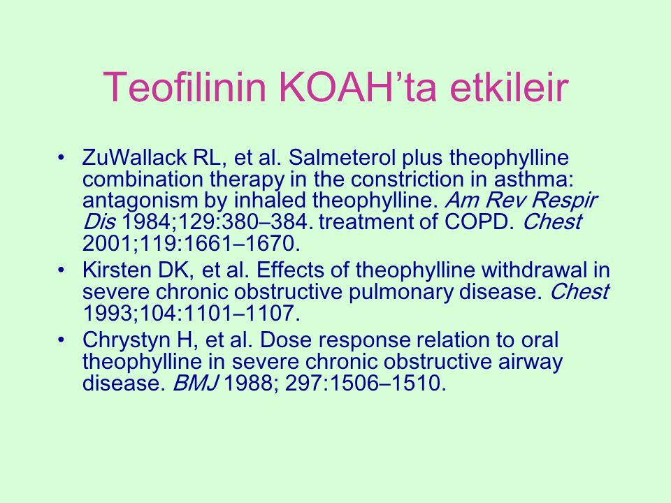 Teofilinin KOAH'ta etkileir