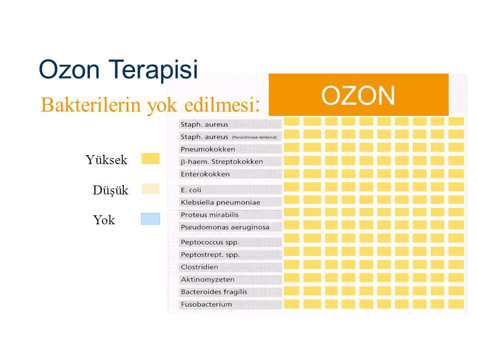 Ozon Terapisi OZON Bakterilerin yok edilmesi: Yüksek Düşük Yok