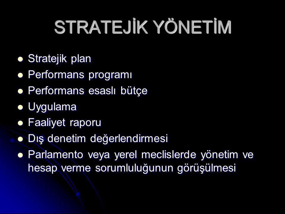 STRATEJİK YÖNETİM Stratejik plan Performans programı