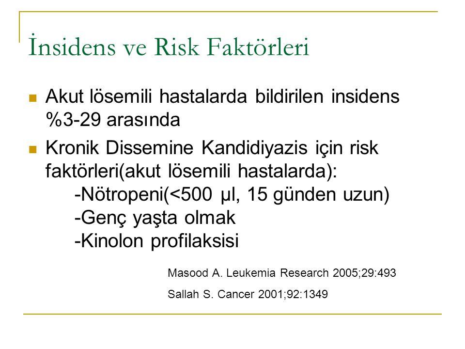 İnsidens ve Risk Faktörleri