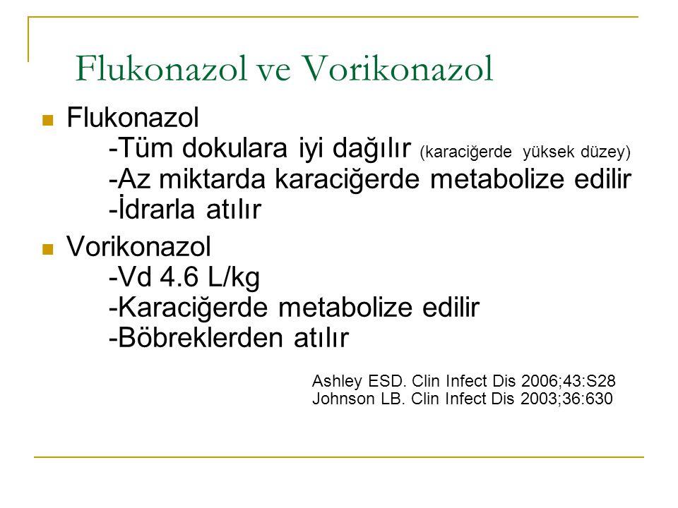 Flukonazol ve Vorikonazol