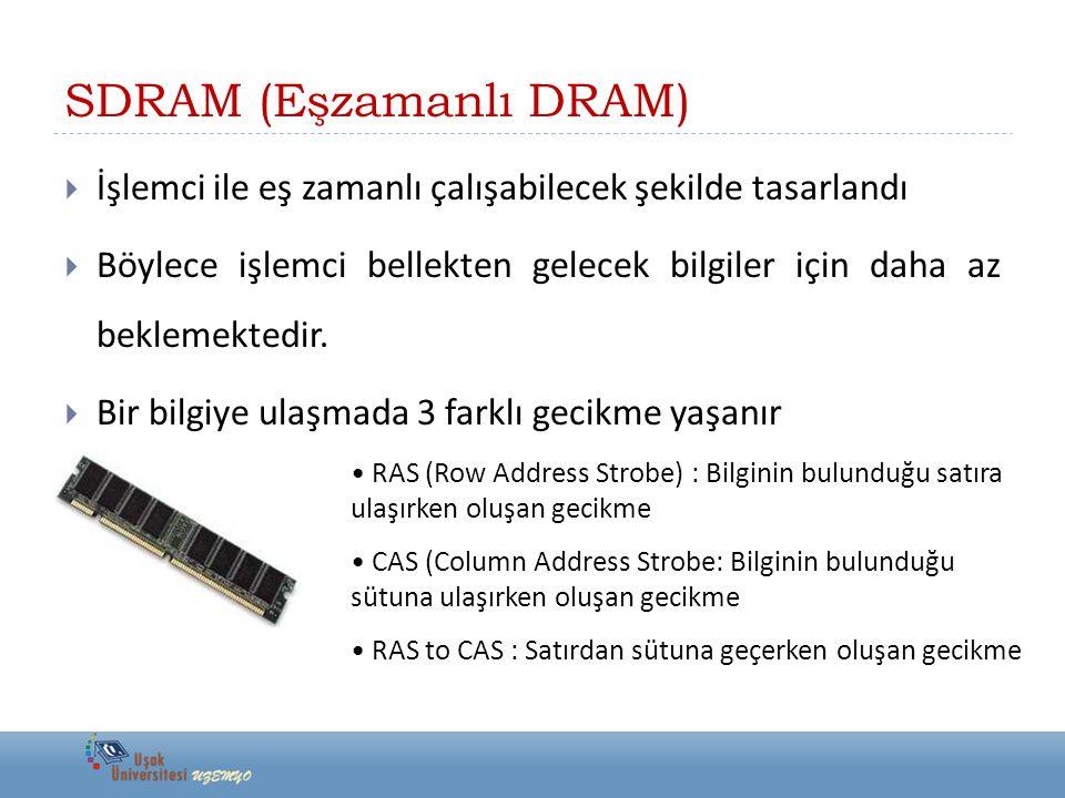 SDRAM (Eşzamanlı DRAM)