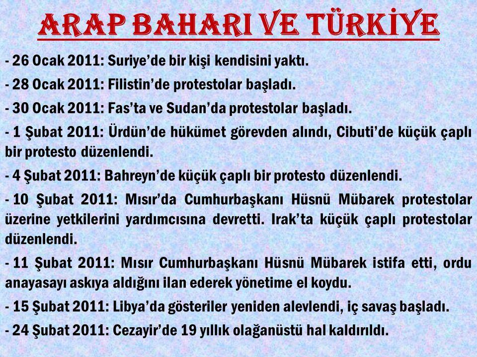 ARAP BAHARI VE TÜRKİYE - 26 Ocak 2011: Suriye'de bir kişi kendisini yaktı. 28 Ocak 2011: Filistin'de protestolar başladı.