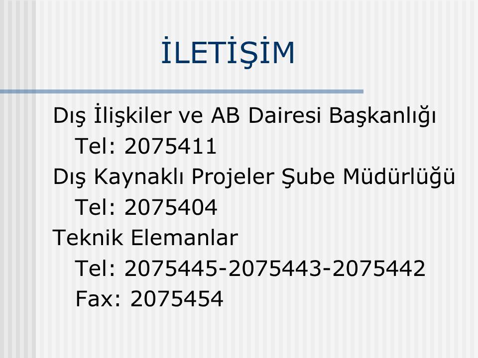 İLETİŞİM Dış İlişkiler ve AB Dairesi Başkanlığı Tel: 2075411