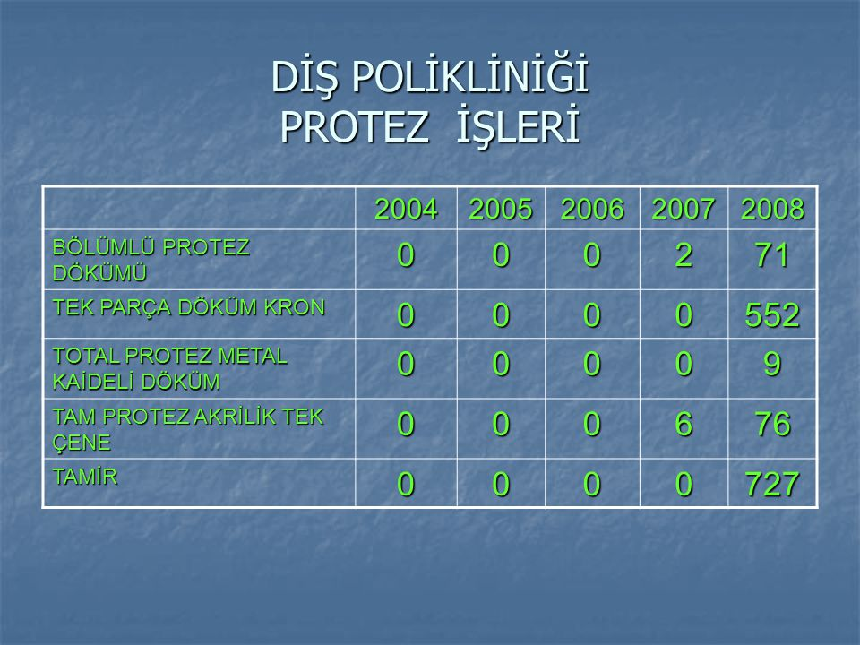 DİŞ POLİKLİNİĞİ PROTEZ İŞLERİ