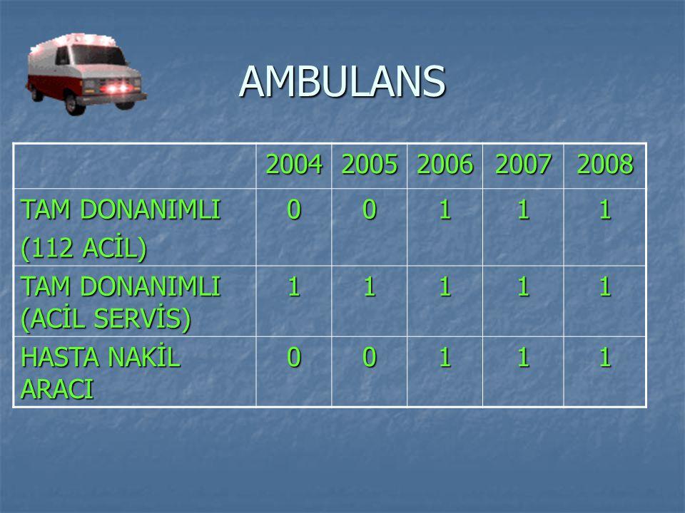 AMBULANS 2004 2005 2006 2007 2008 TAM DONANIMLI (112 ACİL) 1