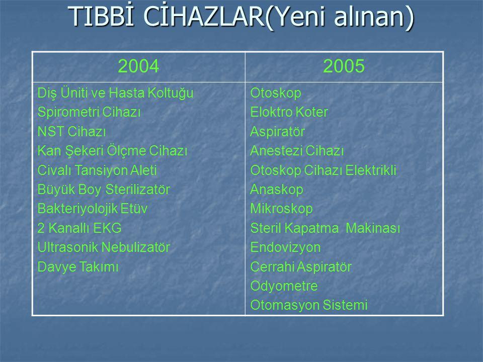 TIBBİ CİHAZLAR(Yeni alınan)
