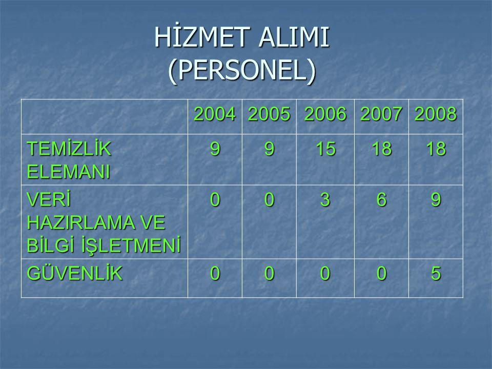 HİZMET ALIMI (PERSONEL)