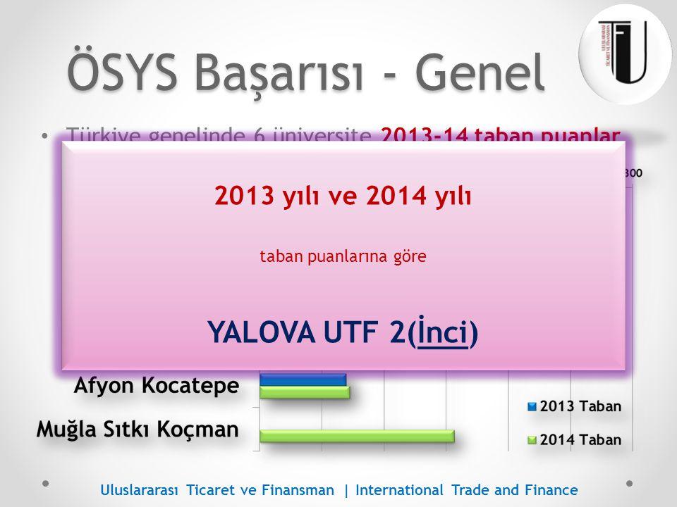 ÖSYS Başarısı - Genel YALOVA UTF 2(İnci) 2013 yılı ve 2014 yılı