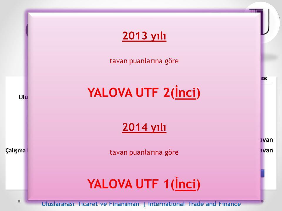 ÖSYS Başarısı - Yalova YALOVA UTF 2(İnci) YALOVA UTF 1(İnci) 2013 yılı