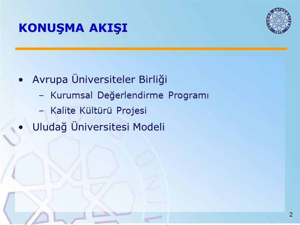 KONUŞMA AKIŞI Avrupa Üniversiteler Birliği Uludağ Üniversitesi Modeli