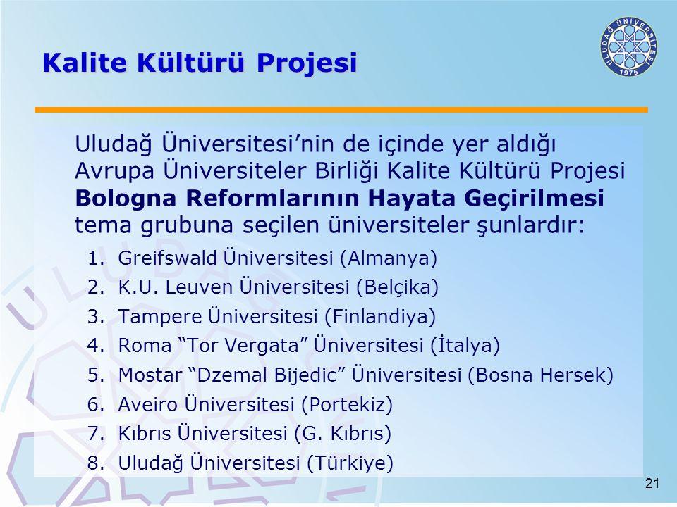 Kalite Kültürü Projesi