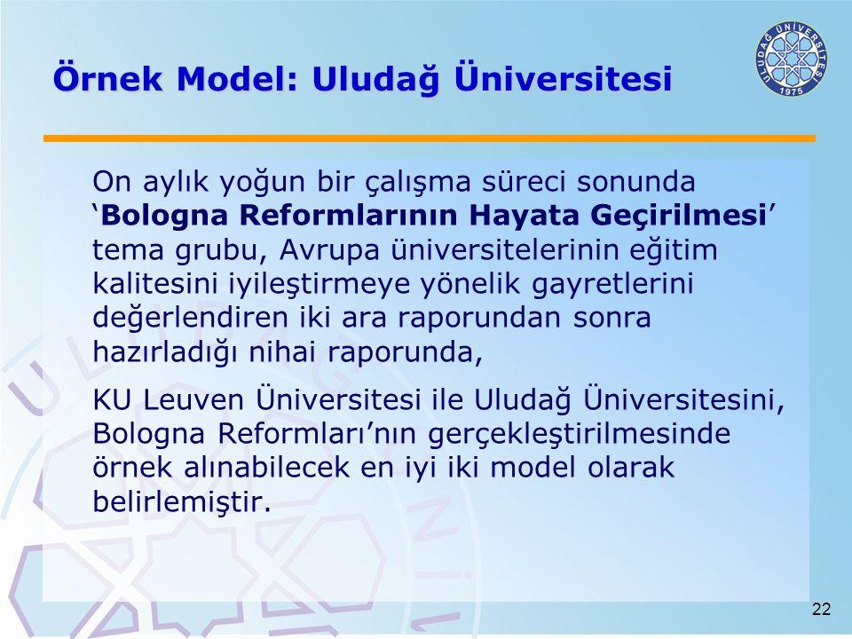 Örnek Model: Uludağ Üniversitesi