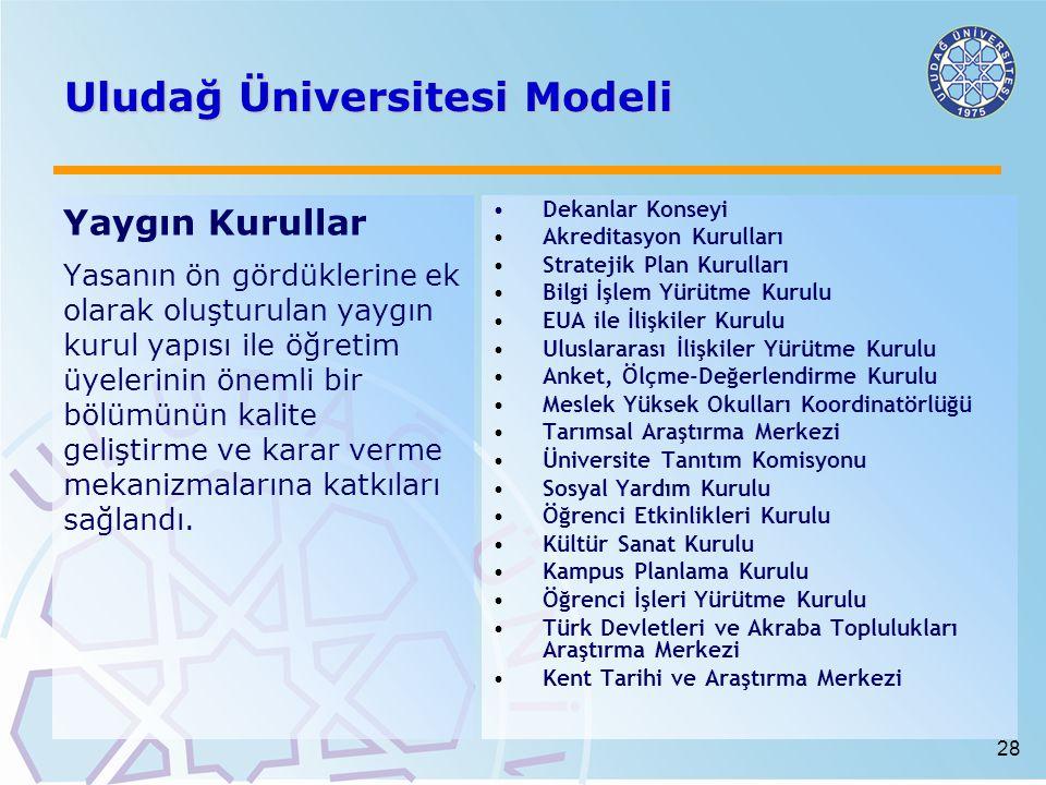 Uludağ Üniversitesi Modeli