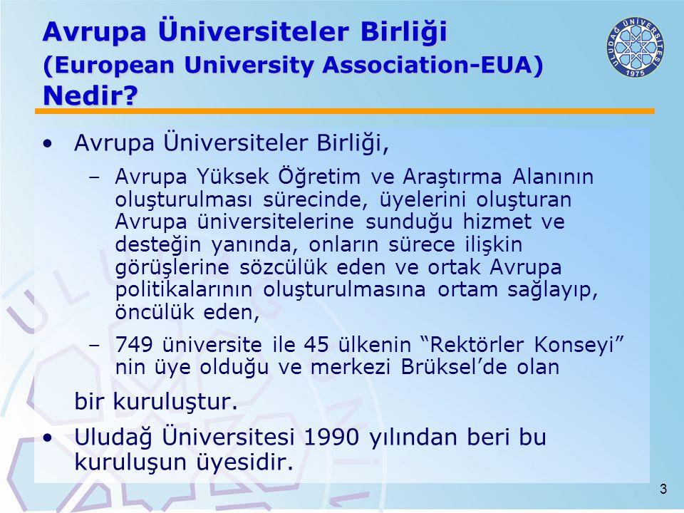 Avrupa Üniversiteler Birliği (European University Association-EUA) Nedir