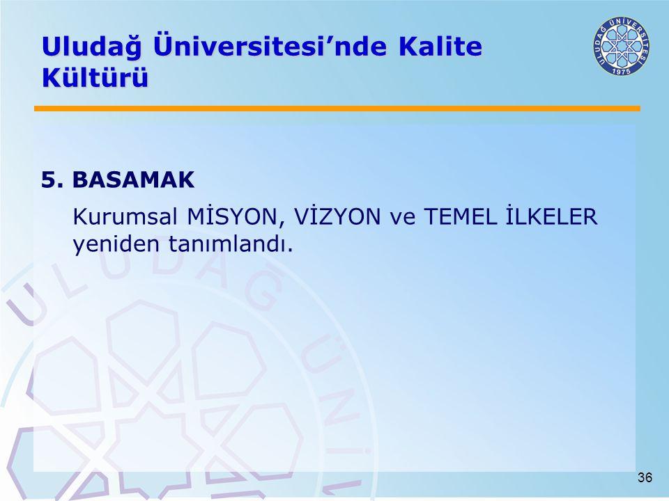 Uludağ Üniversitesi'nde Kalite Kültürü