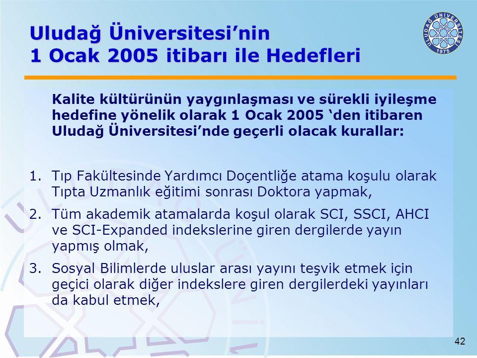 Uludağ Üniversitesi'nin 1 Ocak 2005 itibarı ile Hedefleri