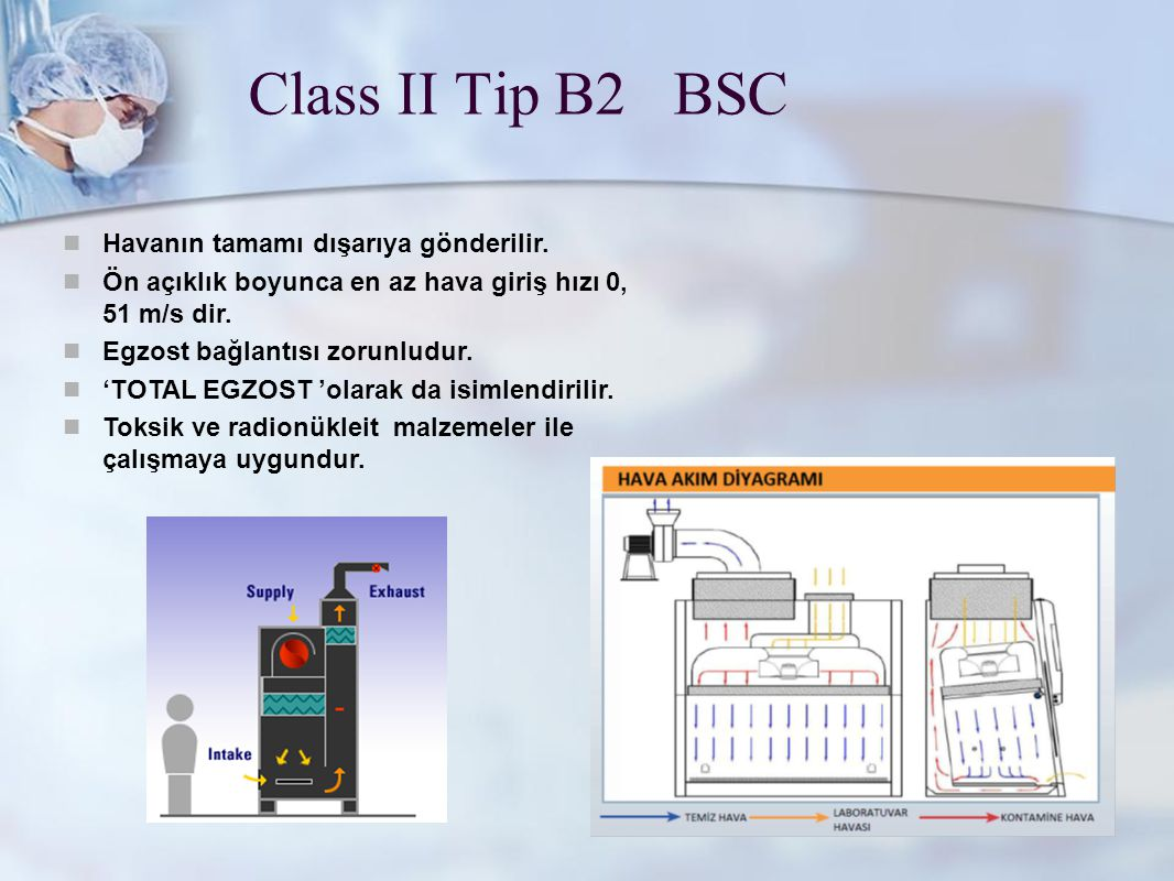 Class II Tip B2 BSC Havanın tamamı dışarıya gönderilir.