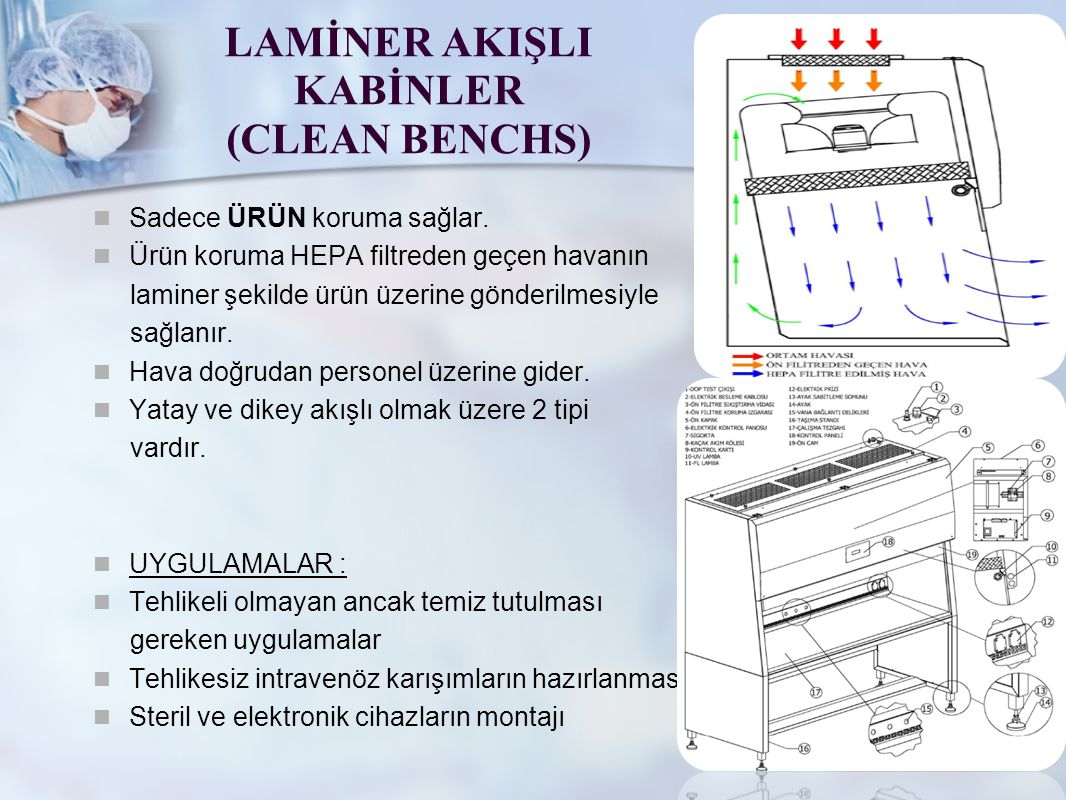 LAMİNER AKIŞLI KABİNLER (CLEAN BENCHS)