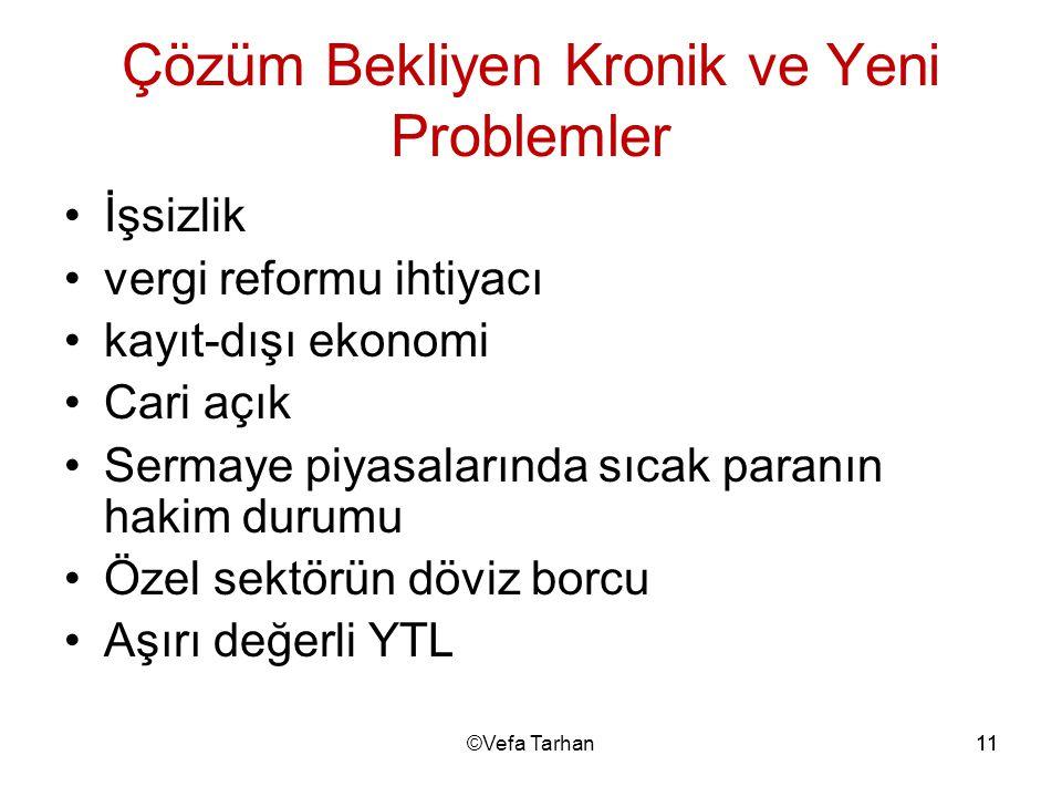 Çözüm Bekliyen Kronik ve Yeni Problemler