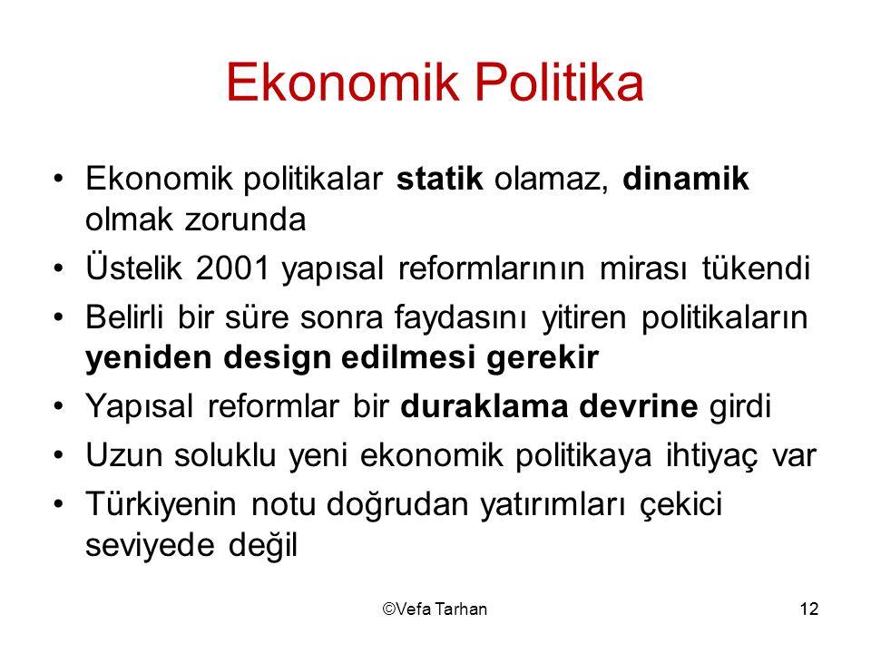 Ekonomik Politika Ekonomik politikalar statik olamaz, dinamik olmak zorunda. Üstelik 2001 yapısal reformlarının mirası tükendi.