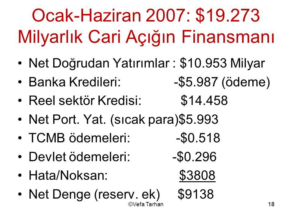Ocak-Haziran 2007: $19.273 Milyarlık Cari Açığın Finansmanı