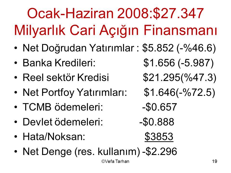 Ocak-Haziran 2008:$27.347 Milyarlık Cari Açığın Finansmanı