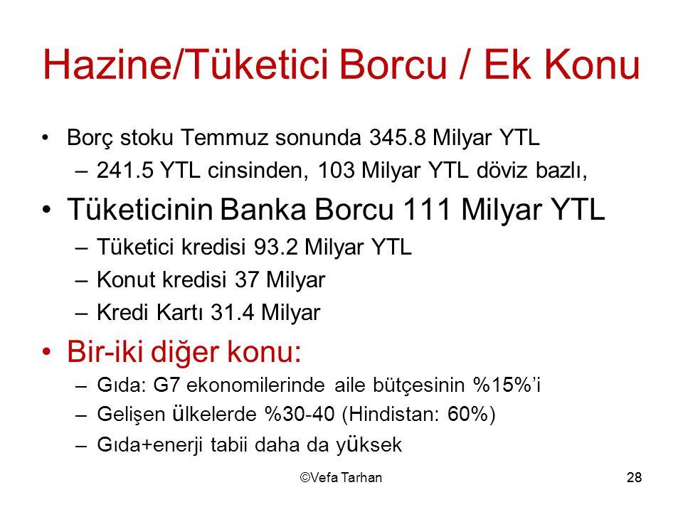 Hazine/Tüketici Borcu / Ek Konu
