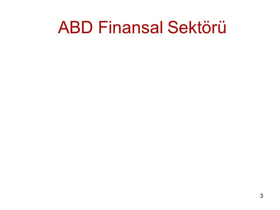 ABD Finansal Sektörü