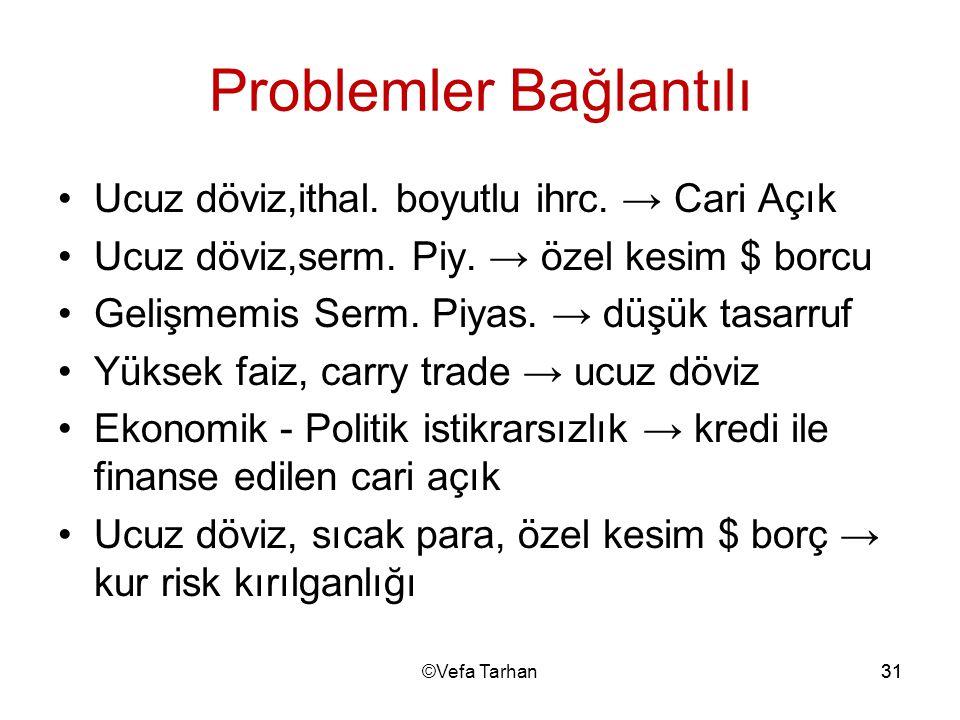 Problemler Bağlantılı