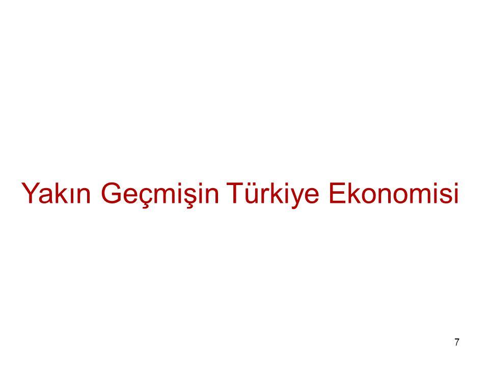 Yakın Geçmişin Türkiye Ekonomisi