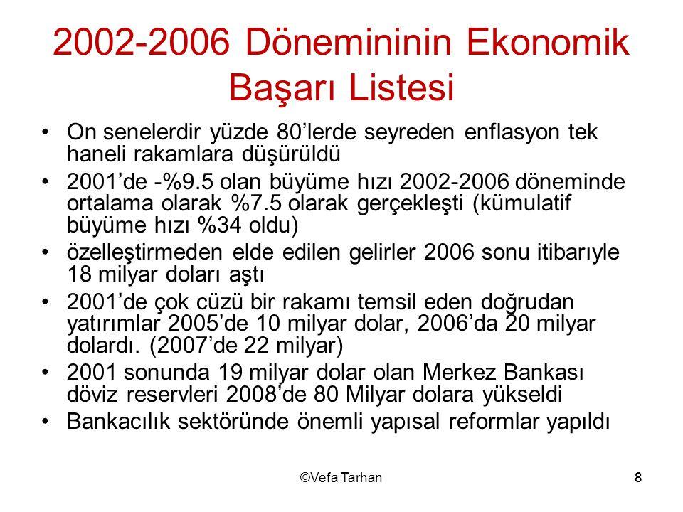 2002-2006 Dönemininin Ekonomik Başarı Listesi