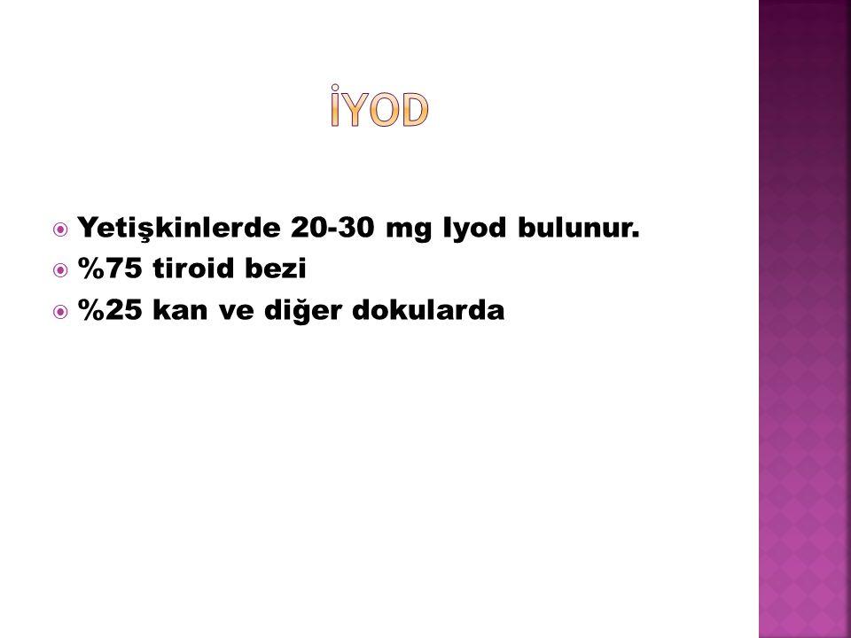 İyod Yetişkinlerde 20-30 mg Iyod bulunur. %75 tiroid bezi