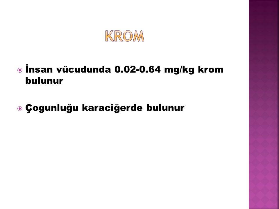 krom İnsan vücudunda 0.02-0.64 mg/kg krom bulunur
