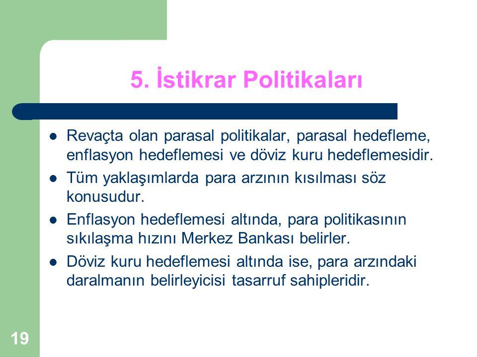 5. İstikrar Politikaları