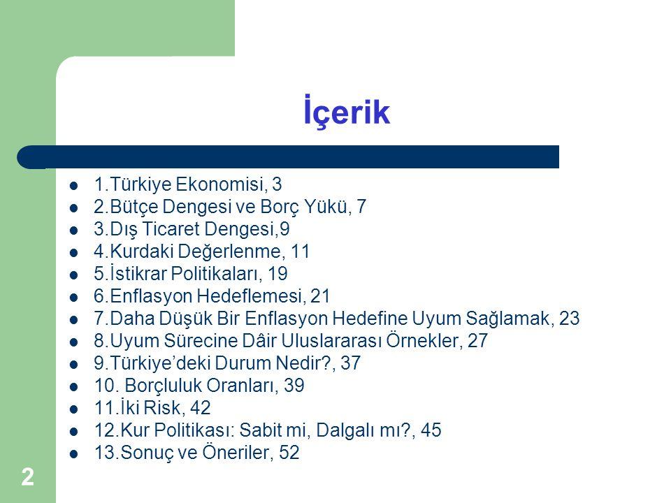 İçerik 1.Türkiye Ekonomisi, 3 2.Bütçe Dengesi ve Borç Yükü, 7