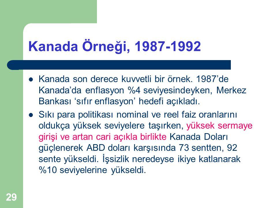 Kanada Örneği, 1987-1992