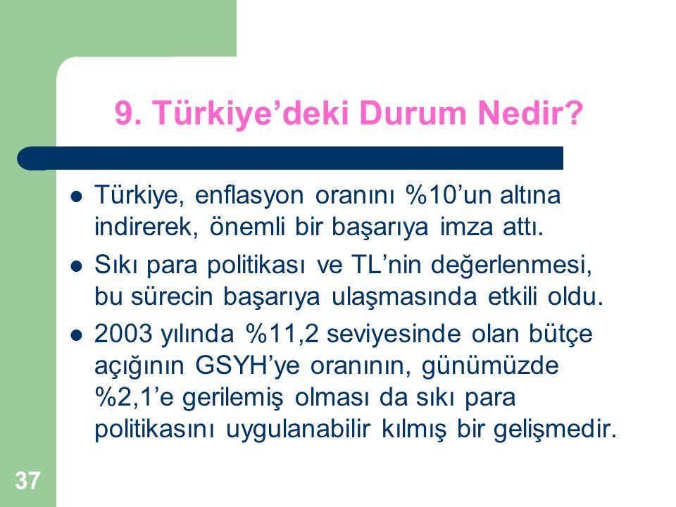 9. Türkiye'deki Durum Nedir