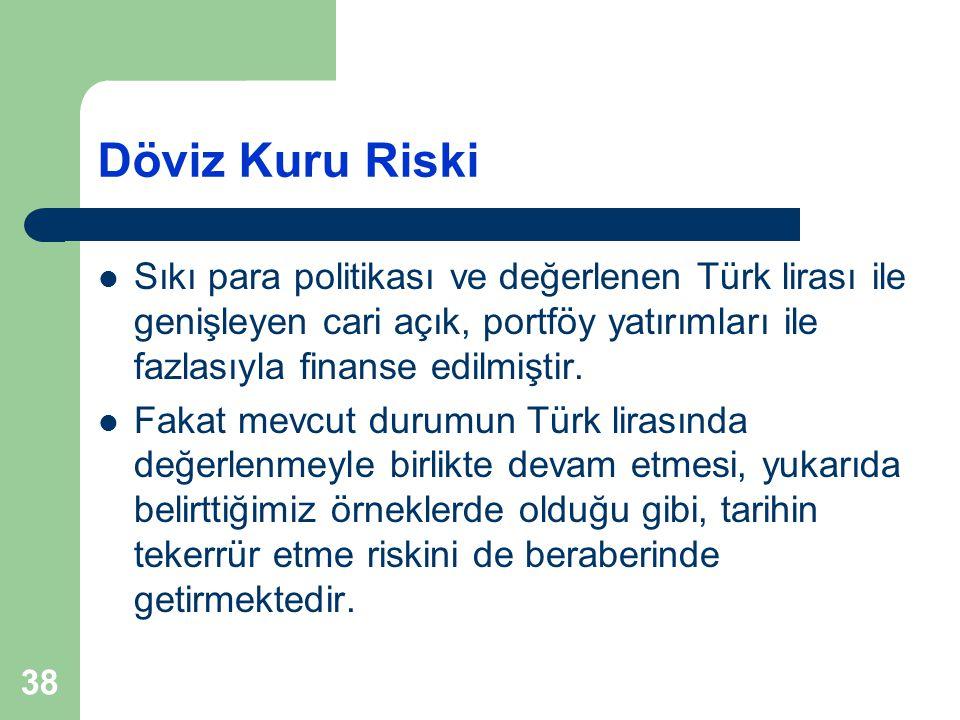 Döviz Kuru Riski Sıkı para politikası ve değerlenen Türk lirası ile genişleyen cari açık, portföy yatırımları ile fazlasıyla finanse edilmiştir.
