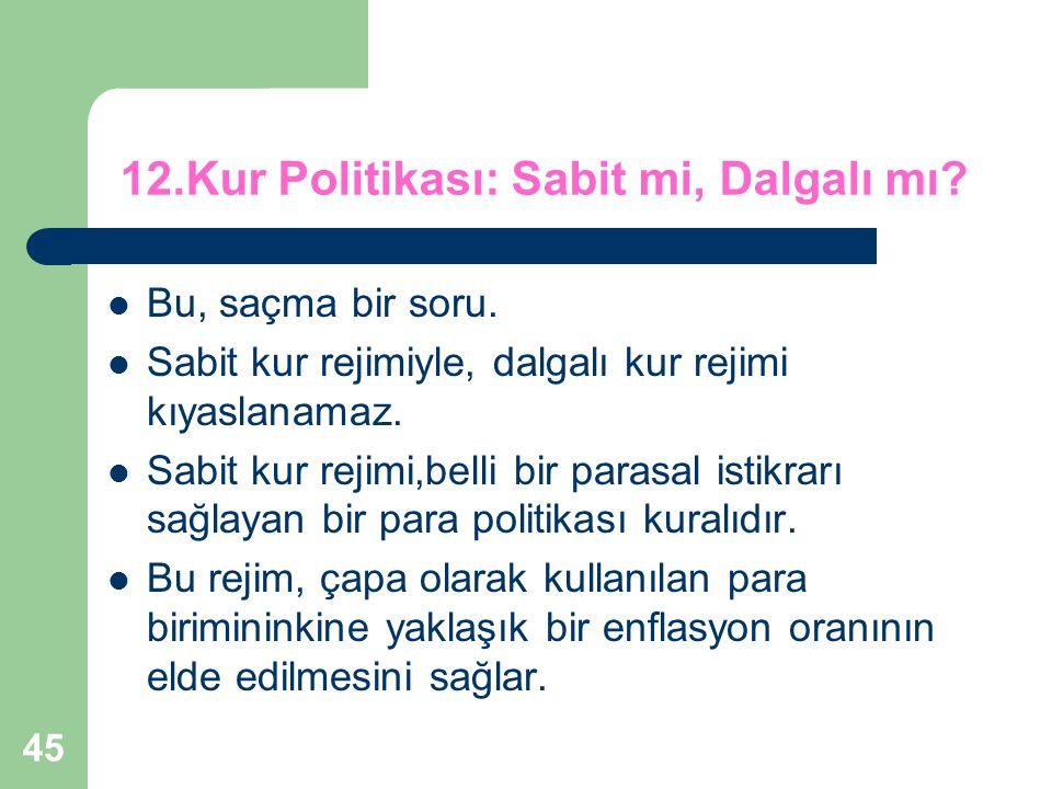 12.Kur Politikası: Sabit mi, Dalgalı mı