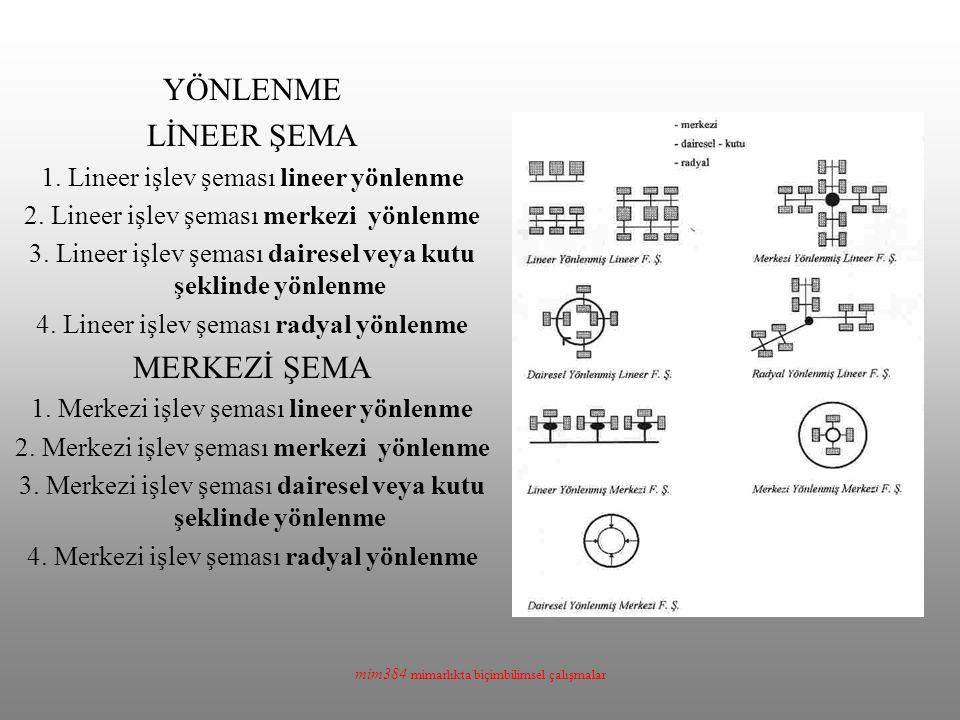 YÖNLENME LİNEER ŞEMA MERKEZİ ŞEMA