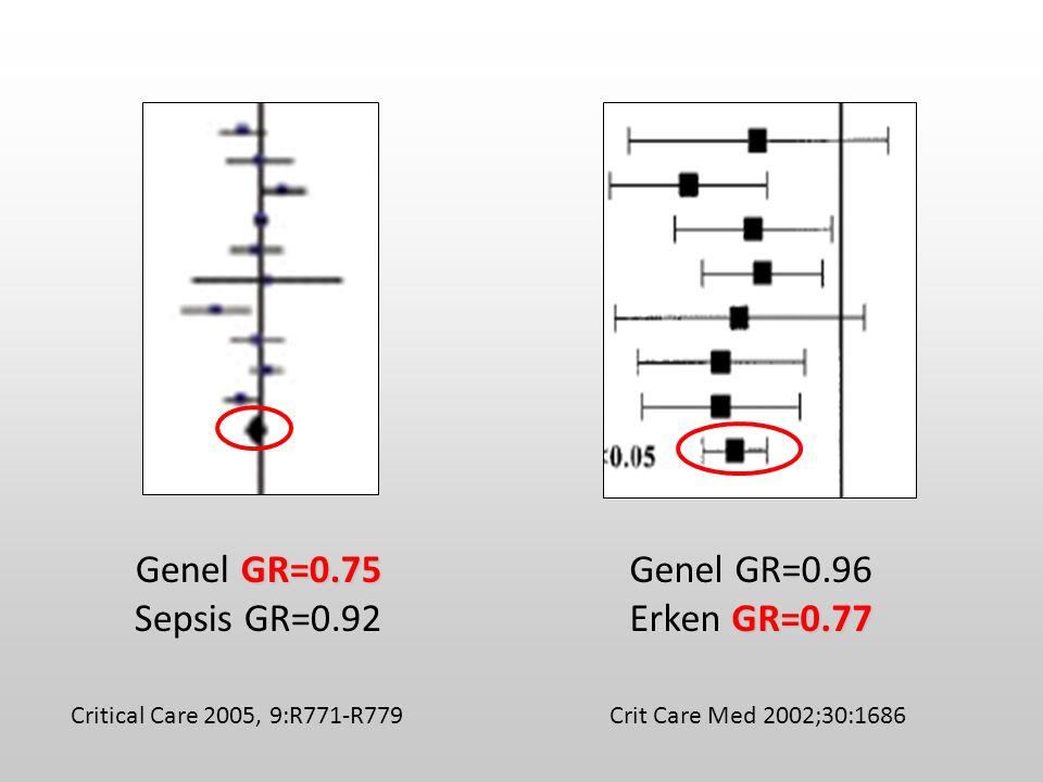 Genel GR=0.75 Sepsis GR=0.92 Genel GR=0.96 Erken GR=0.77